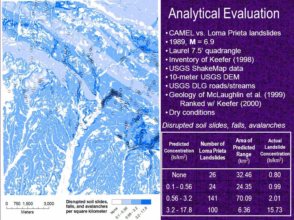 Predicted Concentration (ls/km 2 ) Number of Loma Prieta Landslides Area of Predicted Range (km 2 ) Actual Landslide Concentration (ls/km 2 ) None2632.460.80 0.1 - 0.562424.350.99 0.56 - 3.214170.092.01 3.2 - 17.81006.3615.73 Analytical Evaluation Disrupted soil slides, falls, avalanches CAMEL vs.