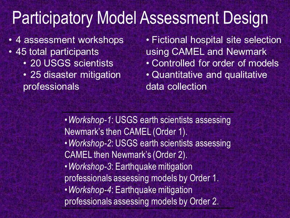 Participatory Model Assessment Design 4 assessment workshops 45 total participants 20 USGS scientists 25 disaster mitigation professionals Workshop-1 : USGS earth scientists assessing Newmark's then CAMEL (Order 1).