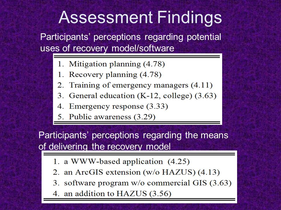 Assessment Findings Participants' perceptions regarding potential uses of recovery model/software Participants' perceptions regarding the means of del