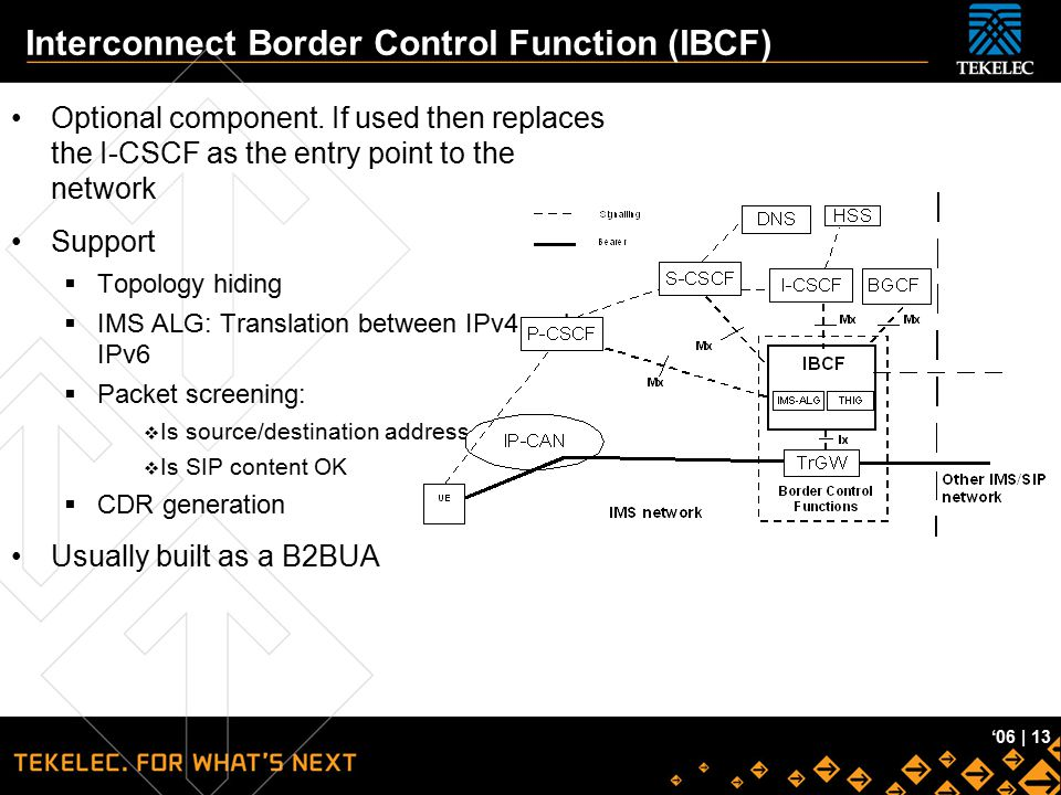 Tekelec Confidential '06 | 13 Interconnect Border Control Function (IBCF) Optional component. If used then replaces the I-CSCF as the entry point to t