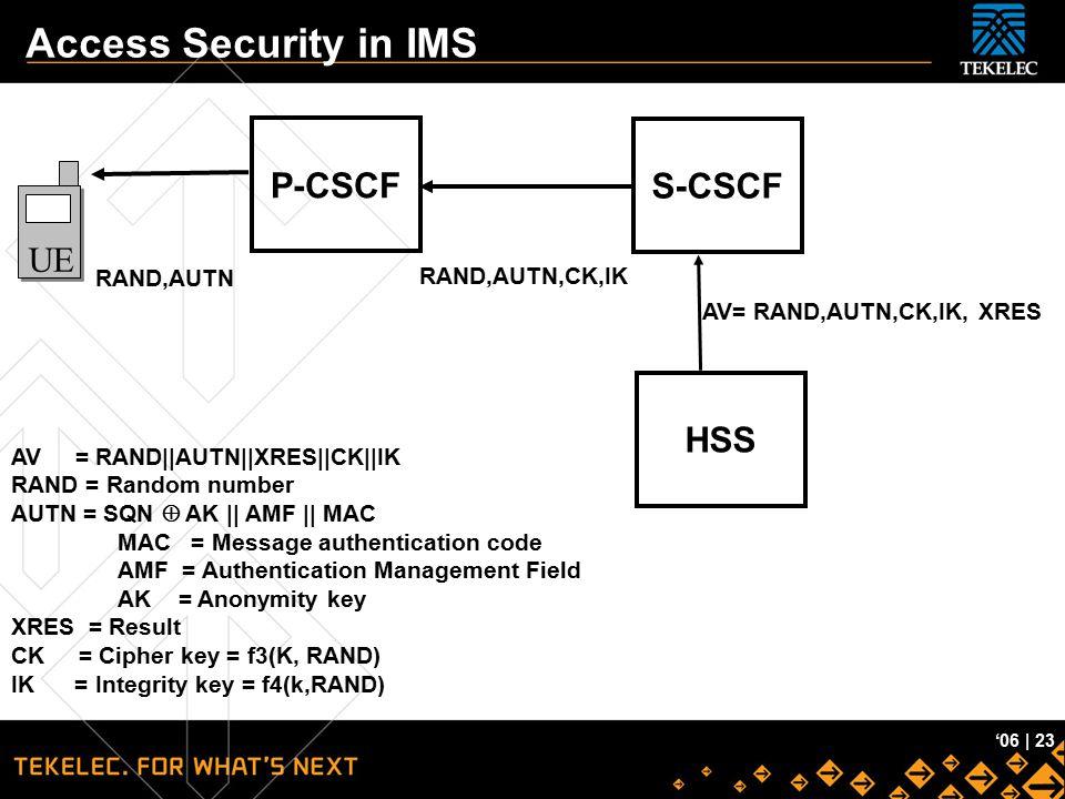 Tekelec Confidential '06 | 23 Access Security in IMS UE P-CSCF S-CSCF HSS AV = RAND||AUTN||XRES||CK||IK RAND = Random number AUTN = SQN  AK || AMF ||