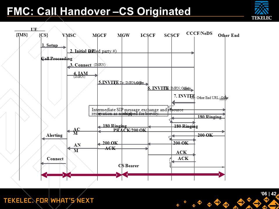 Tekelec Confidential '06 | 42 FMC: Call Handover –CS Originated VMSC MGCF S-CSCF MGW Other End {IMS} {CS} UE I-CSCF 5. INVITE ( To: IMRN, Offer MGCF )