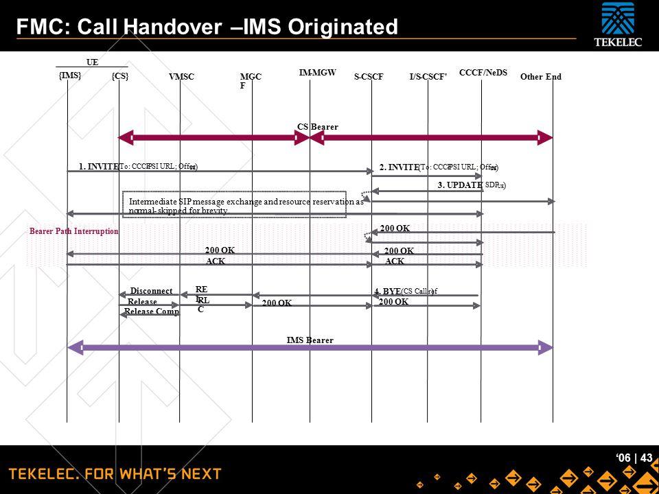 Tekelec Confidential '06 | 43 FMC: Call Handover –IMS Originated VMSC MGC F I/S-CSCF' IM-MGW CCCF/NeDS Other End {IMS} {CS} UE S-CSCF 2. INVITE ( To: