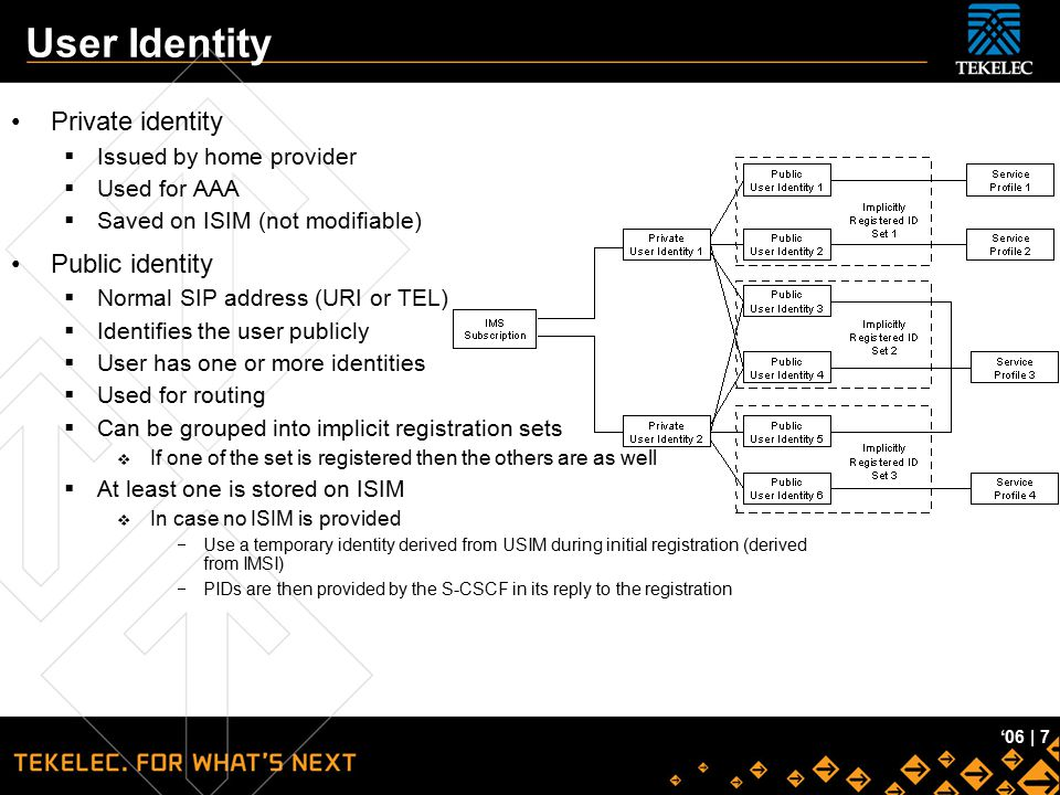 Tekelec Confidential '06 | 7 User Identity Private identity  Issued by home provider  Used for AAA  Saved on ISIM (not modifiable) Public identity