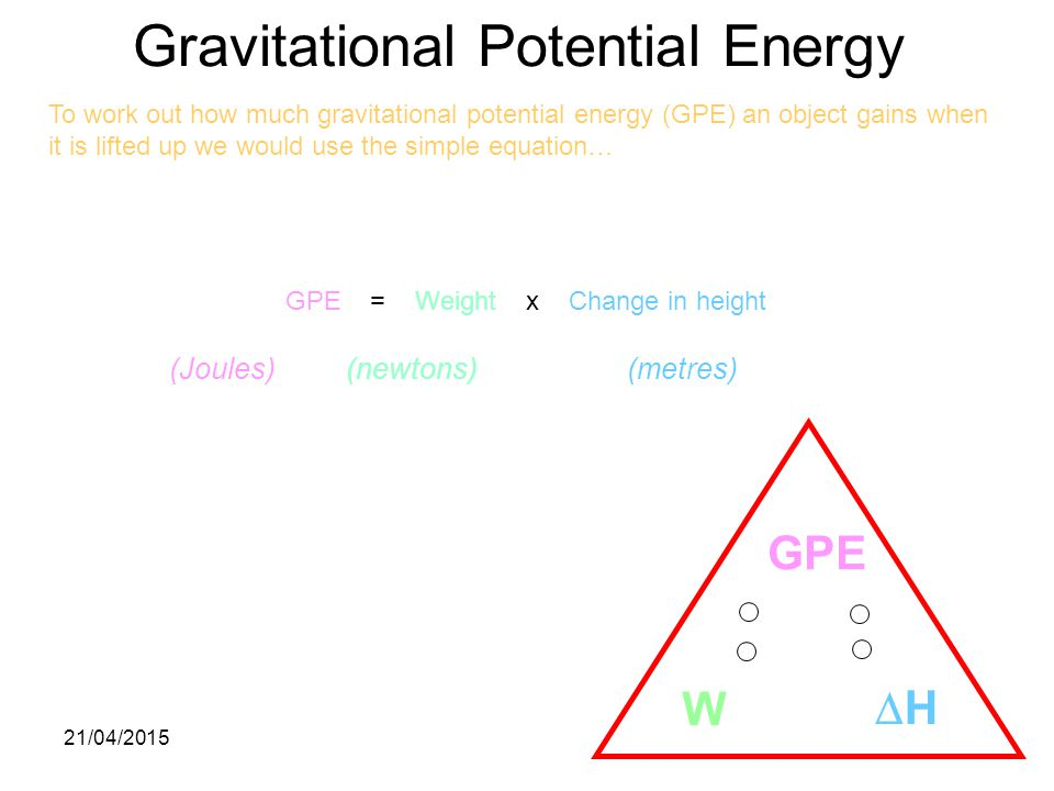 21/04/2015 Gravitational Potential Energy To work out how much gravitational potential energy (GPE) an object gains when it is lifted up we would use