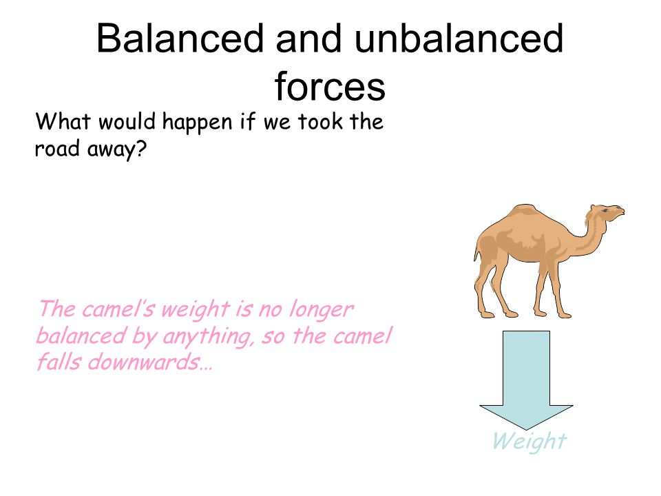 But…………. If we replace one skater with a wall Fba B Fab A Friction force