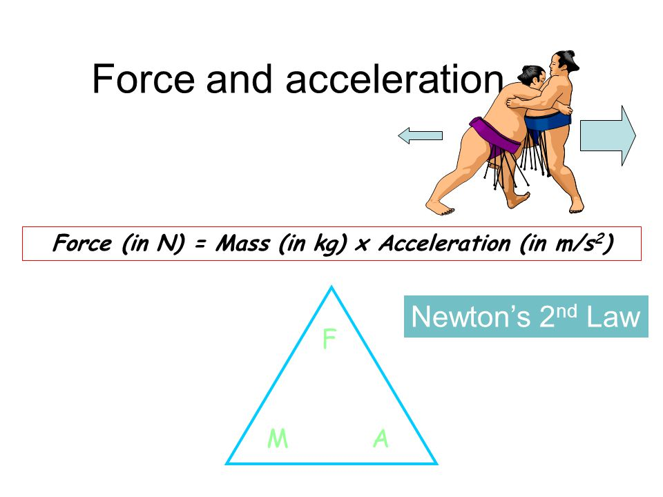Force and acceleration If the forces acting on an object are unbalanced then the object will accelerate, like these wrestlers: Force (in N) = Mass (in