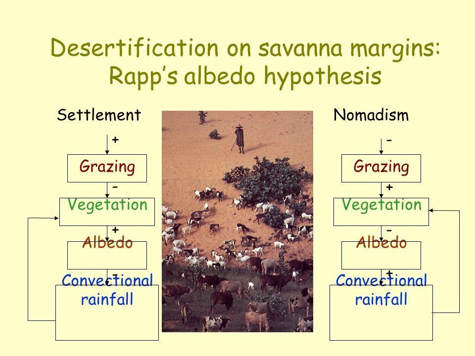 Desertification on savanna margins: Rapp's albedo hypothesis Settlement Nomadism Grazing Vegetation Albedo Convectional rainfall +- Grazing Vegetation