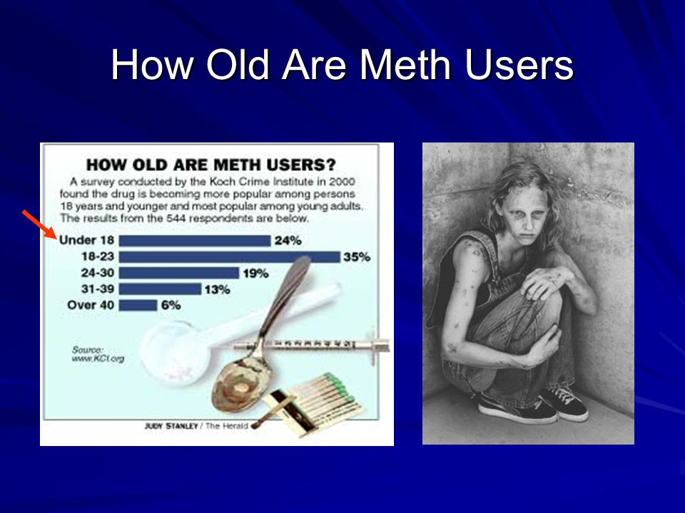 How Old Are Meth Users
