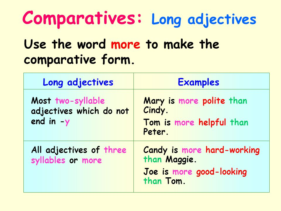 Long adjectives Examples Comparatives: Long adjectives Use the word more to make the comparative form.