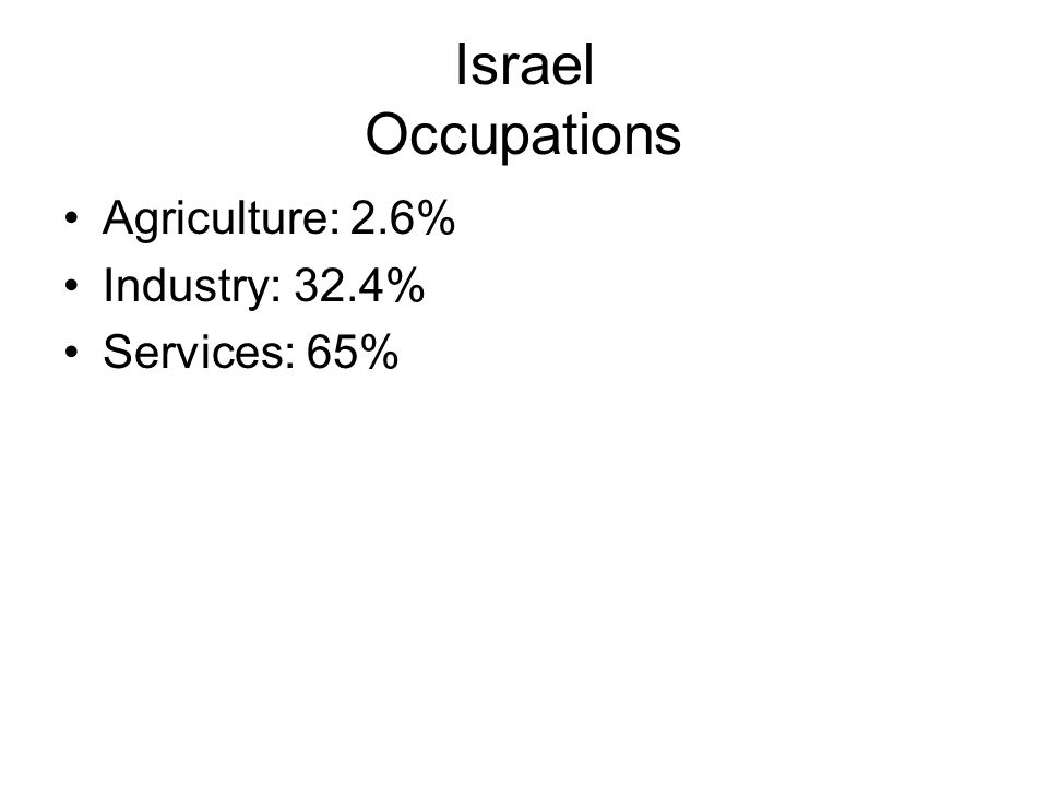 Israel Occupations Agriculture: 2.6% Industry: 32.4% Services: 65%