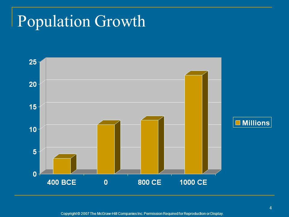 Copyright © 2007 The McGraw-Hill Companies Inc. Permission Required for Reproduction or Display. 4 Population Growth