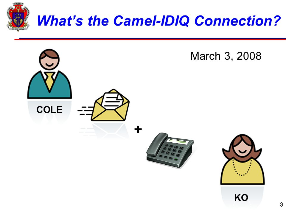 3 What's the Camel-IDIQ Connection March 3, 2008 + COLE KO