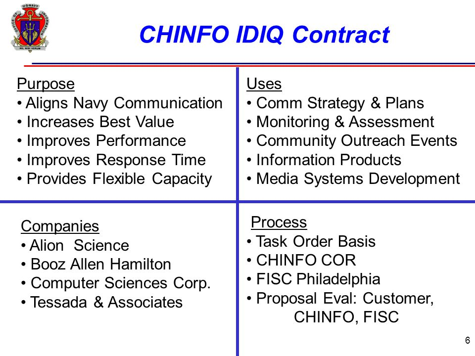 6 CHINFO IDIQ Contract Purpose Aligns Navy Communication Increases Best Value Improves Performance Improves Response Time Provides Flexible Capacity Uses Comm Strategy & Plans Monitoring & Assessment Community Outreach Events Information Products Media Systems Development Companies Alion Science Booz Allen Hamilton Computer Sciences Corp.