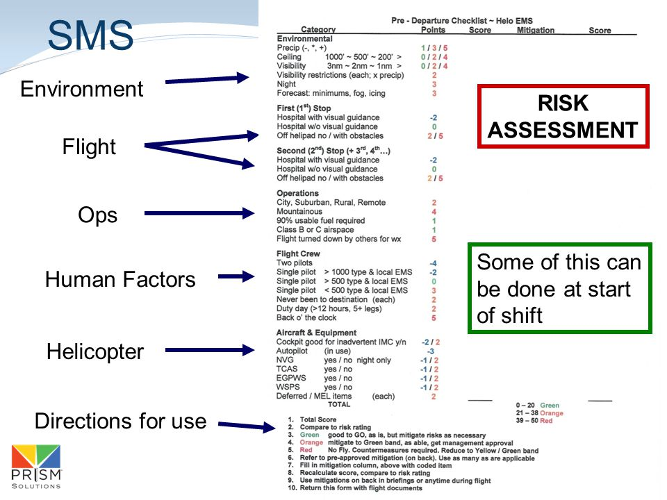 30 SMS Environment Flight Ops Human Factors Helicopter Directions for use RISK ASSESSMENT Some of this can be done at start of shift SMS