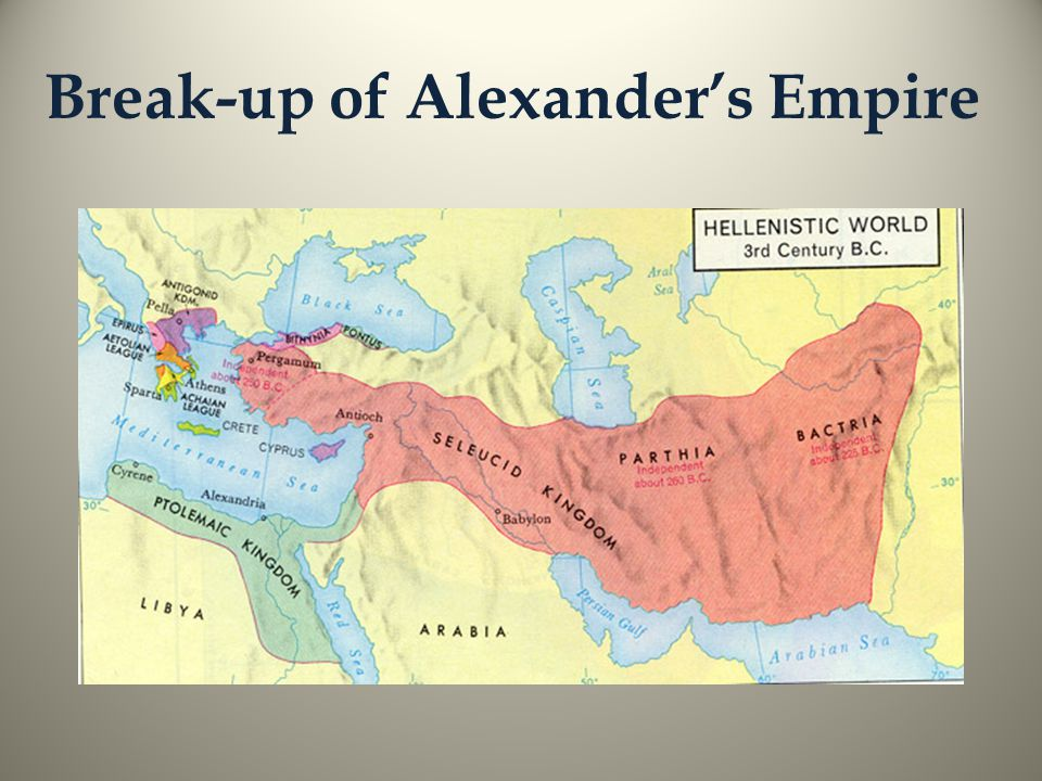 Break-up of Alexander's Empire