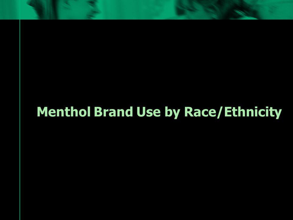 Menthol Brand Use by Race/Ethnicity