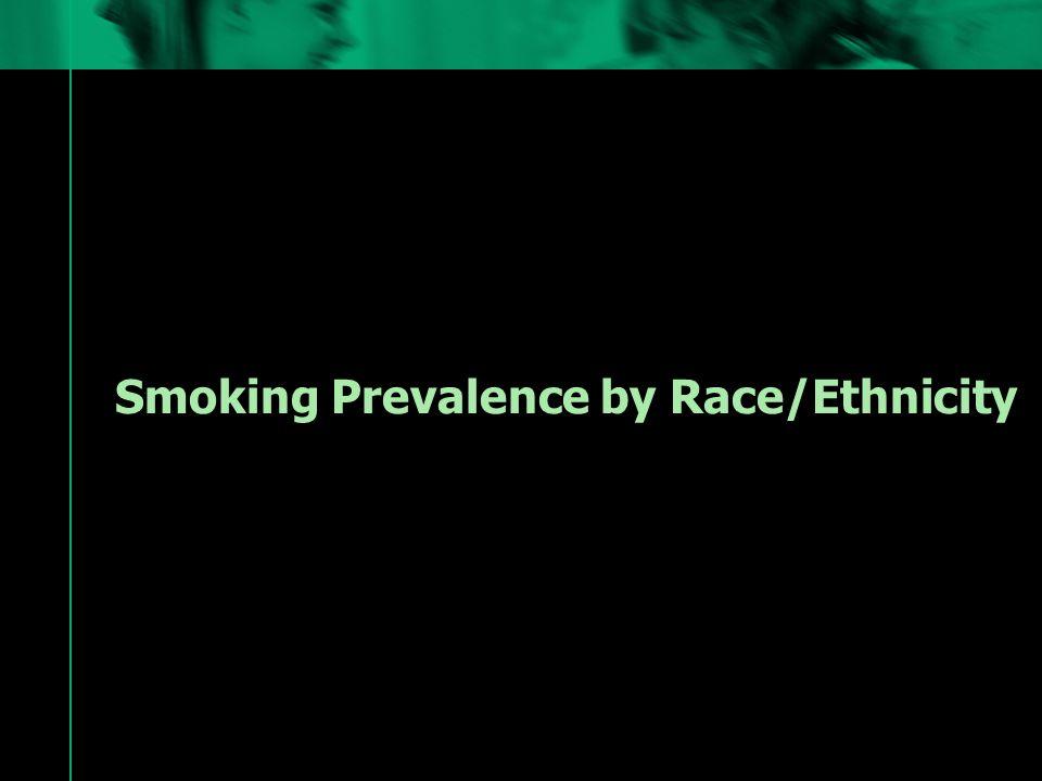 Smoking Prevalence by Race/Ethnicity