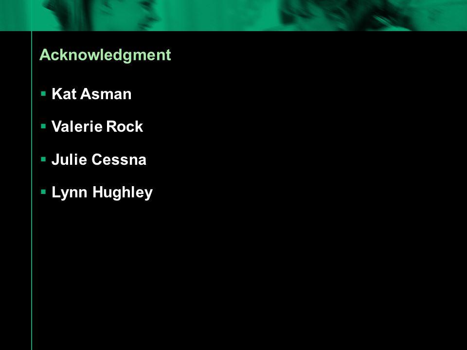 Acknowledgment  Kat Asman  Valerie Rock  Julie Cessna  Lynn Hughley