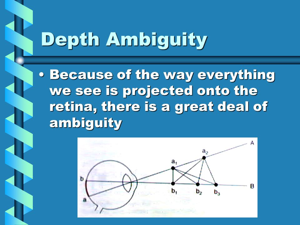 Depth Ambiguity Because of the way everything we see is projected onto the retina, there is a great deal of ambiguityBecause of the way everything we see is projected onto the retina, there is a great deal of ambiguity