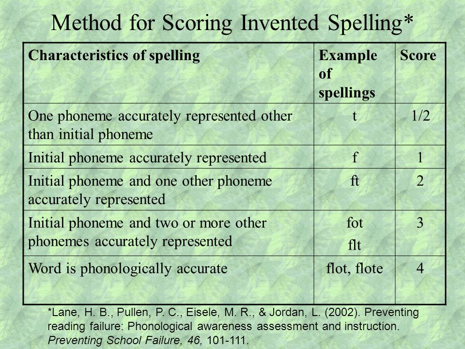 Method for Scoring Invented Spelling* Characteristics of spellingExample of spellings Score One phoneme accurately represented other than initial phoneme t1/2 Initial phoneme accurately representedf1 Initial phoneme and one other phoneme accurately represented ft2 Initial phoneme and two or more other phonemes accurately represented fot flt 3 Word is phonologically accurateflot, flote4 *Lane, H.