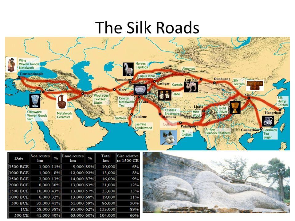 The Silk Roads Cotton