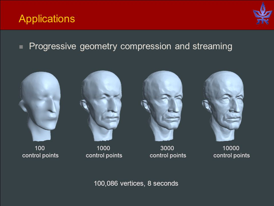 Applications Progressive geometry compression and streaming 100 control points 1000 control points 3000 control points 10000 control points 100,086 vertices, 8 seconds