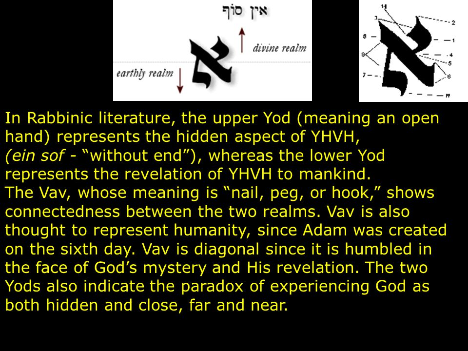 """In Rabbinic literature, the upper Yod (meaning an open hand) represents the hidden aspect of YHVH, (ein sof - """"without end""""), whereas the lower Yod re"""