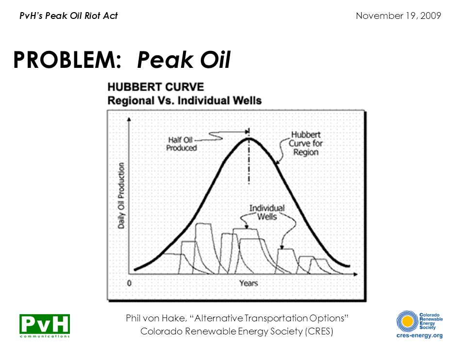 "PvH's Peak Oil Riot Act November 19, 2009 Phil von Hake, ""Alternative Transportation Options"" Colorado Renewable Energy Society (CRES) PROBLEM: Peak O"