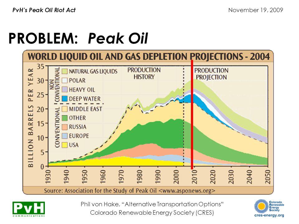 PvH's Peak Oil Riot Act November 19, 2009 Phil von Hake, Alternative Transportation Options Colorado Renewable Energy Society (CRES) RESULT: Peak Oil + More Imported Oil + Geo-Politics of Oil + The Easy Stuff is Gone = + Few Viable Alt.