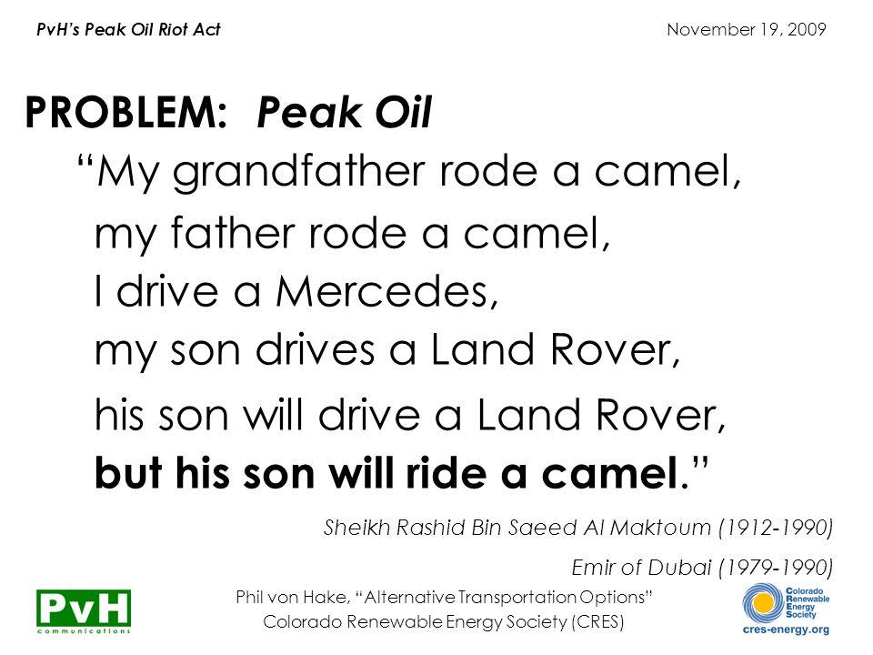 PvH's Peak Oil Riot Act November 19, 2009 Phil von Hake, Alternative Transportation Options Colorado Renewable Energy Society (CRES) U.S.