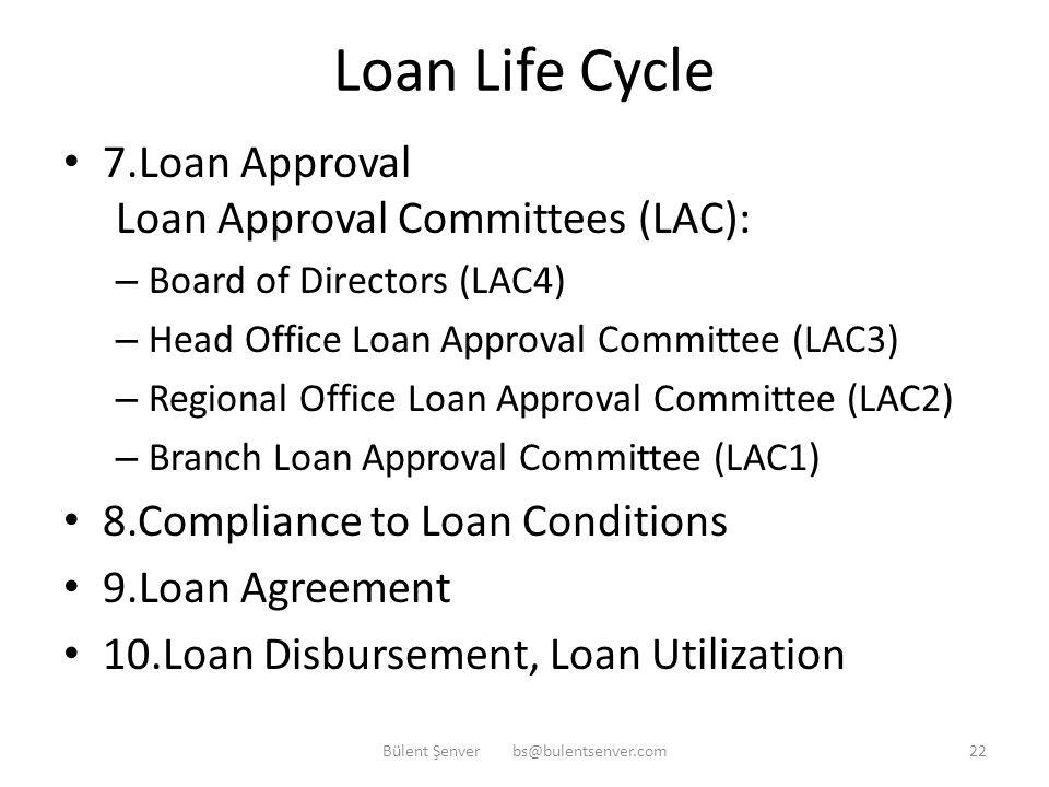 Loan Life Cycle 1.Loan Product Development 2.Loan Marketing and Sales 3.Loan Application 4.Loan Quick Review, filtering 5.Loan Investigation 6.Loan An