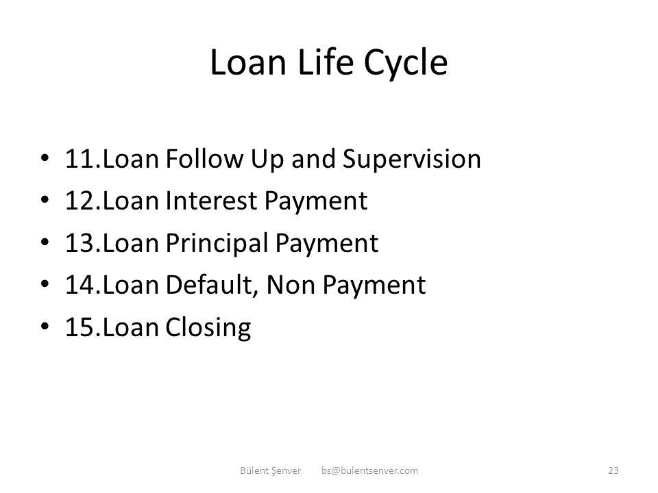 Loan Life Cycle 7.Loan Approval Loan Approval Committees (LAC): – Board of Directors (LAC4) – Head Office Loan Approval Committee (LAC3) – Regional Of