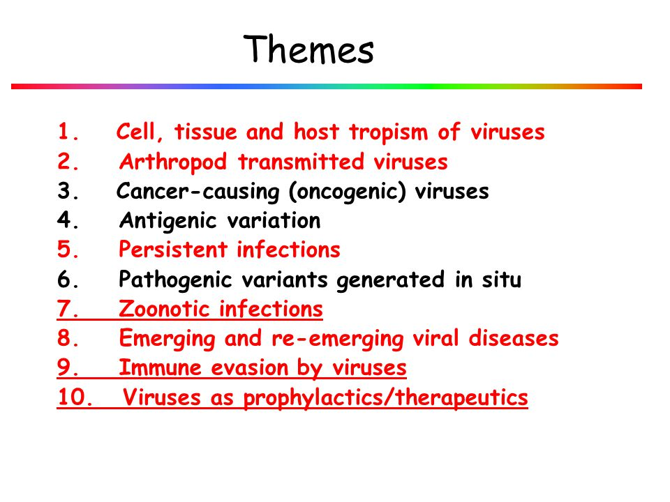 Themes 1.Cell, tissue and host tropism of viruses 2.