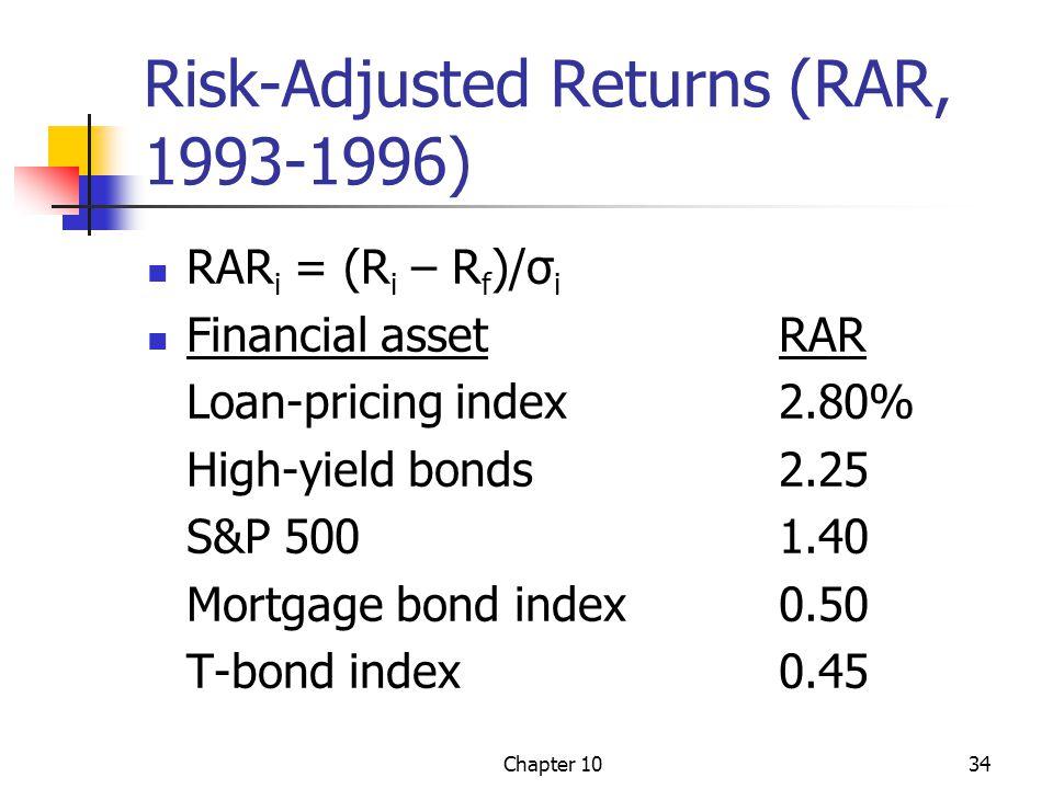 Chapter 1034 Risk-Adjusted Returns (RAR, 1993-1996) RAR i = (R i – R f )/σ i Financial assetRAR Loan-pricing index2.80% High-yield bonds2.25 S&P 5001.