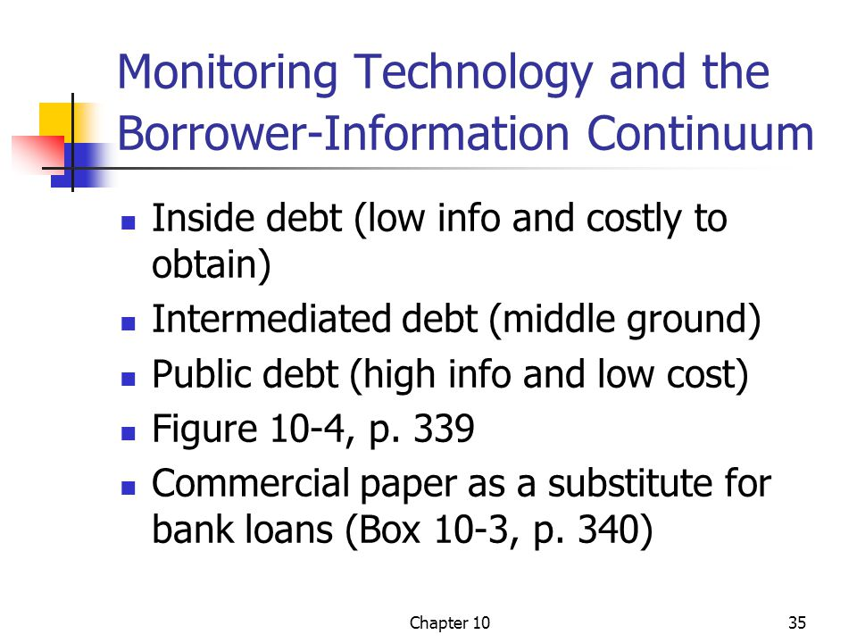 Chapter 1035 Monitoring Technology and the Borrower-Information Continuum Inside debt (low info and costly to obtain) Intermediated debt (middle groun