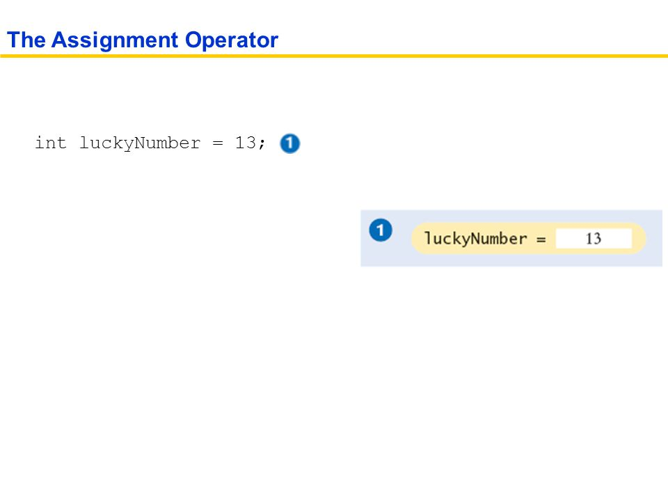 int luckyNumber = 13; The Assignment Operator