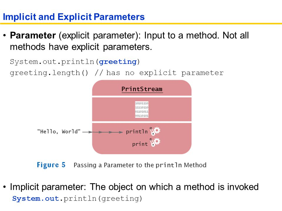 Parameter (explicit parameter): Input to a method.