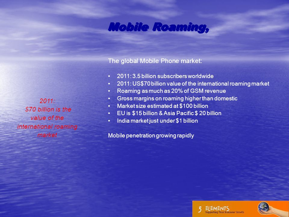 3 2011: $70 billion is the value of the international roaming market The global Mobile Phone market: 2011: 3.5 billion subscribers worldwide 2011: US$