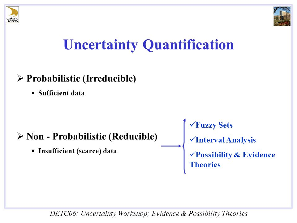 DETC06: Uncertainty Workshop; Evidence & Possibility Theories  Probabilistic (Irreducible)  Sufficient data  Non - Probabilistic (Reducible)  Insufficient (scarce) data Uncertainty Quantification Fuzzy Sets Interval Analysis Possibility & Evidence Theories