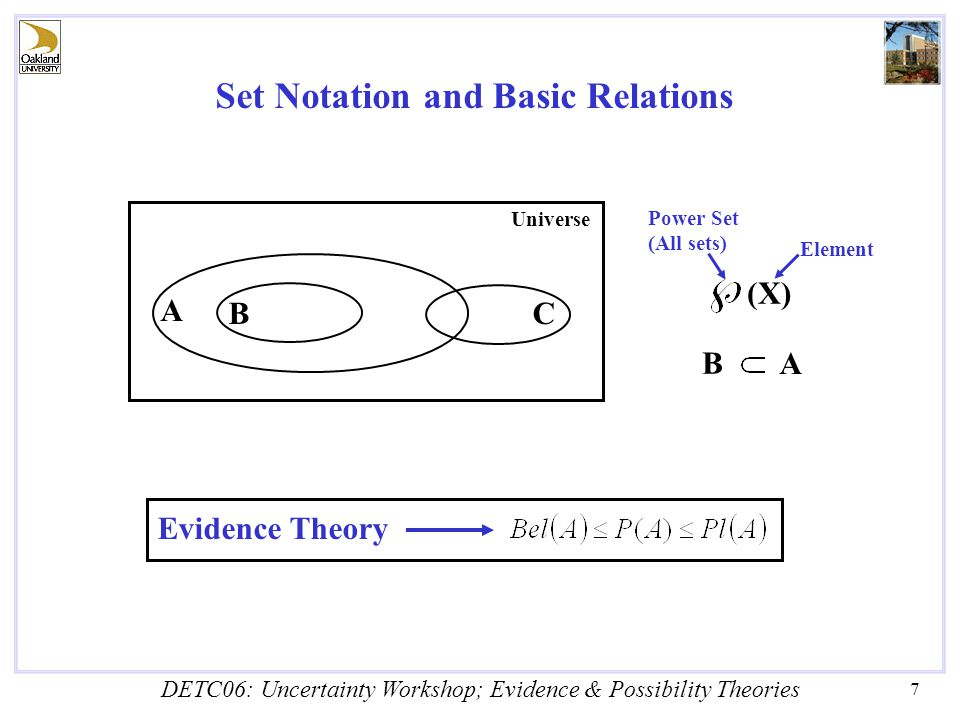 DETC06: Uncertainty Workshop; Evidence & Possibility Theories 7 Set Notation and Basic Relations Universe (X) Power Set (All sets) Element A BC A B Evidence Theory