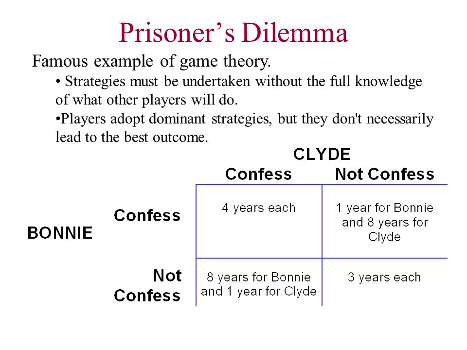 Prisoner's Dilemma Famous example of game theory. Strategies must be undertaken without the full knowledge of what other players will do. Players adop