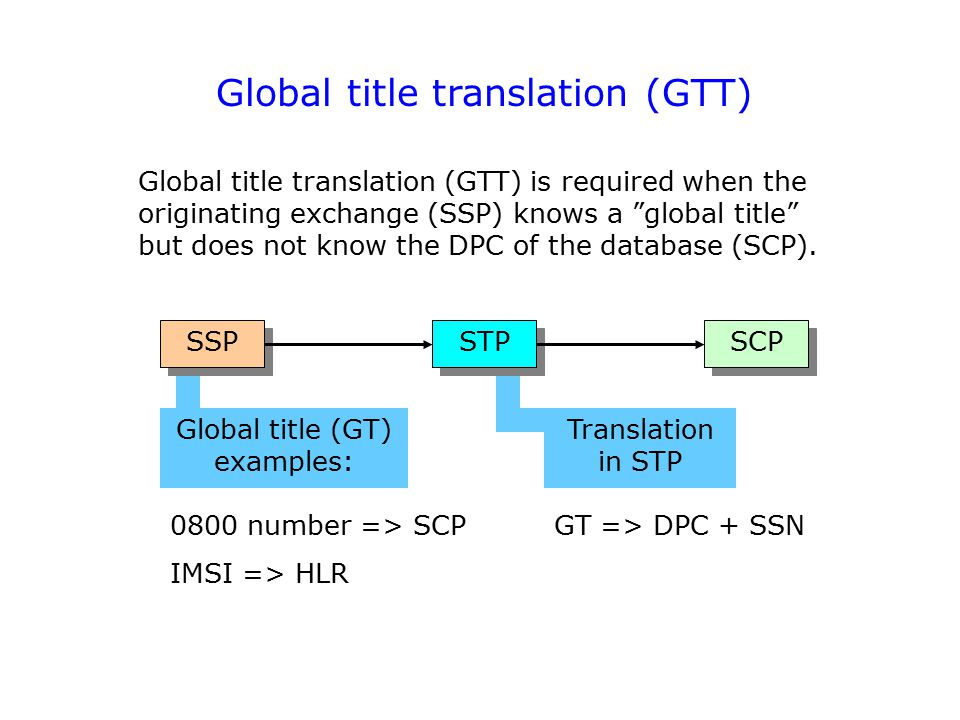 """Global title translation (GTT) is required when the originating exchange (SSP) knows a """"global title"""" but does not know the DPC of the database (SCP)."""