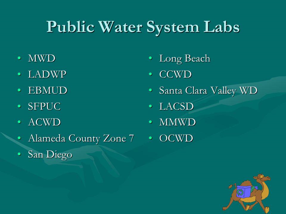 Public Water System Labs MWDMWD LADWPLADWP EBMUDEBMUD SFPUCSFPUC ACWDACWD Alameda County Zone 7Alameda County Zone 7 San DiegoSan Diego Long Beach CCWD Santa Clara Valley WD LACSD MMWD OCWD