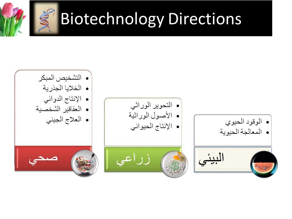 التشخيص المبكر الخلايا الجذرية الإنتاج الدوائي العقاقير الشخصية العلاج الجيني صحي التحوير الوراثي الأصول الوراثية الإنتاج الحيواني زراعي الوقود الحيوي