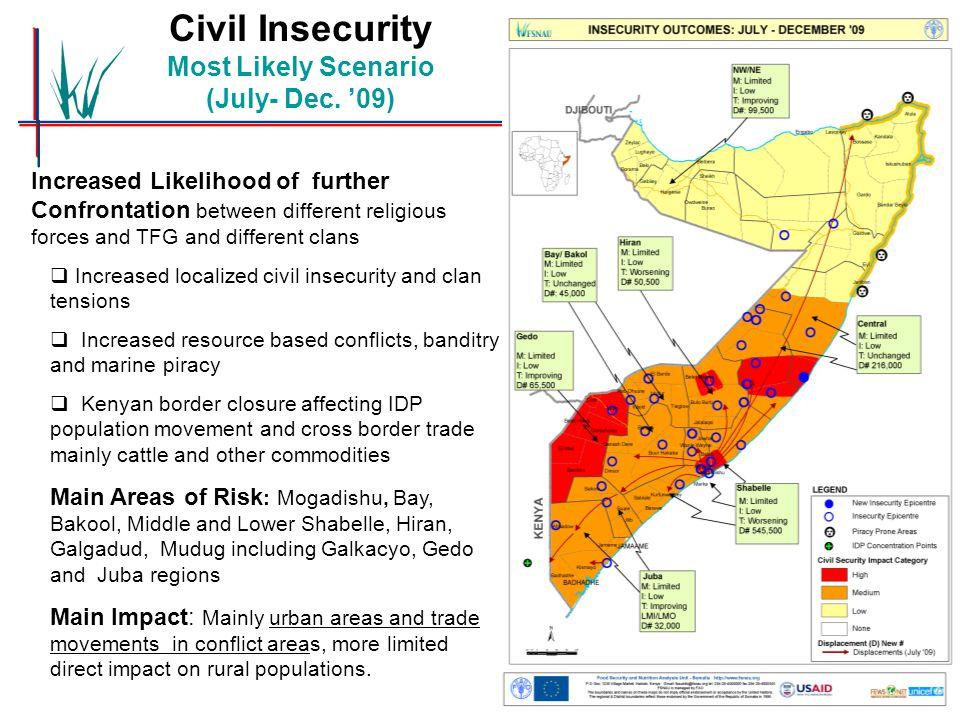 Civil Insecurity Most Likely Scenario (July- Dec.