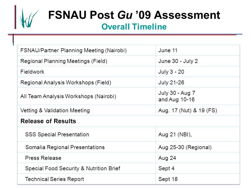 FSNAU Post Gu '09 Assessment Overall Timeline