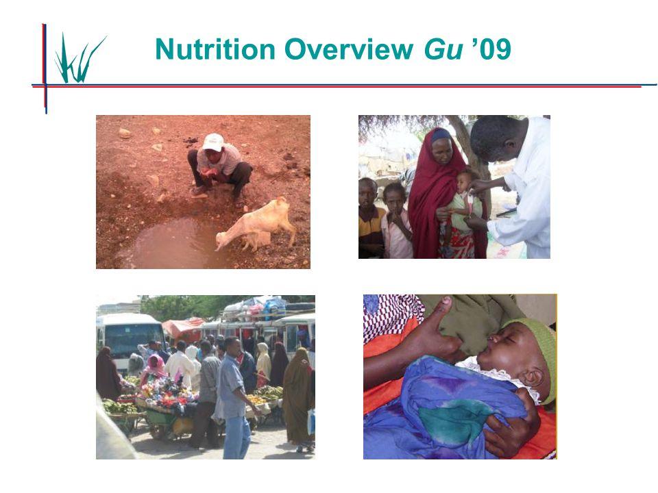 Nutrition Overview Gu '09