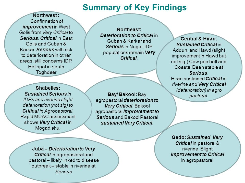 Summary of Key Findings Northwest : Confirmation of improvement in West Golis from Very Critical to Serious.