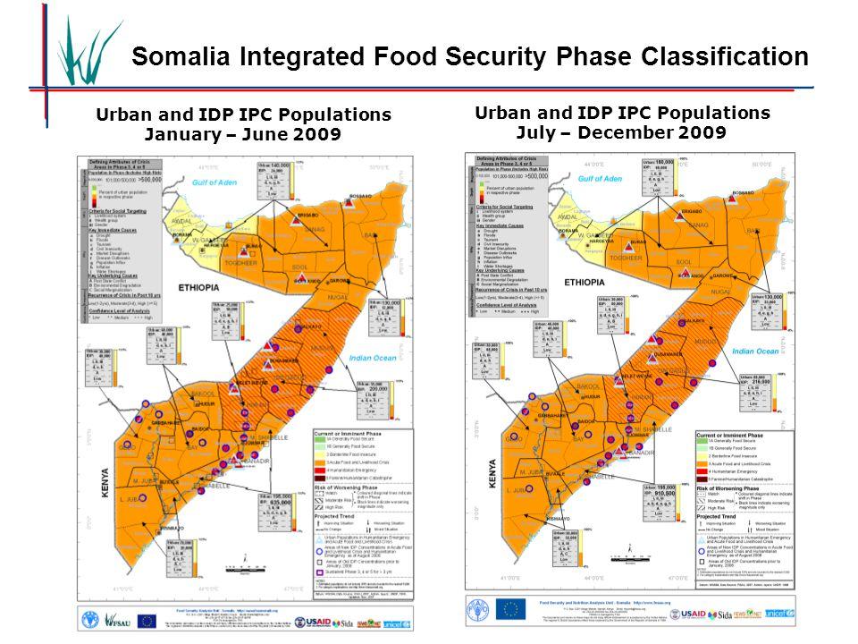 Somalia Integrated Food Security Phase Classification Urban and IDP IPC Populations January – June 2009 Urban and IDP IPC Populations July – December
